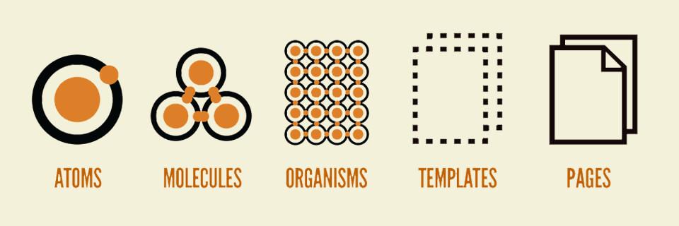 matter of design, Atomic Design, Principle