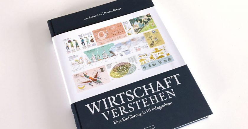 matter of design, book review, Wirtschaft verstehen, informationsgrafiken, econ verlag