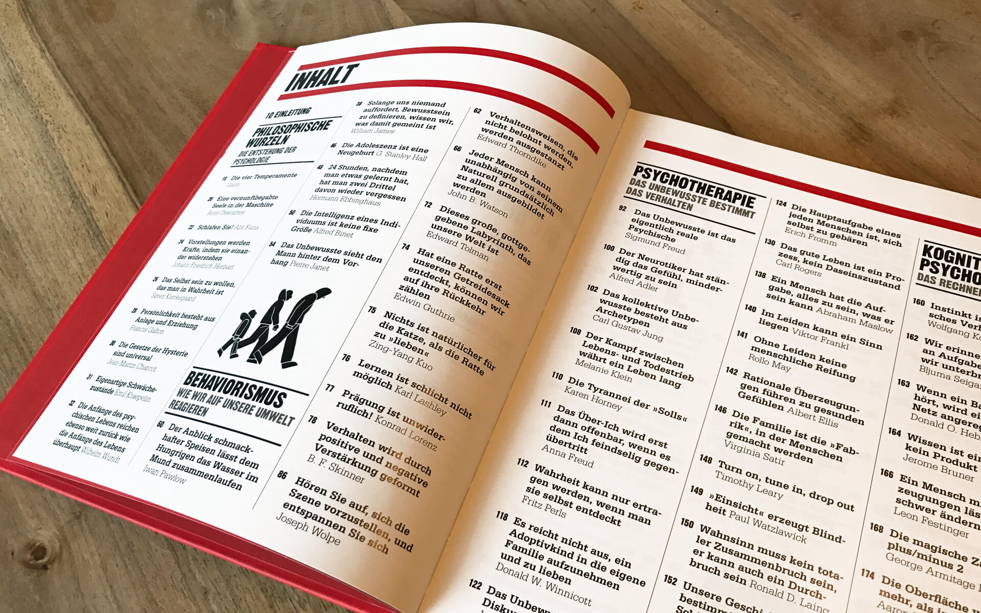 Buch-Tipp, Das Psychologie-Buch, Inhaltsangabe