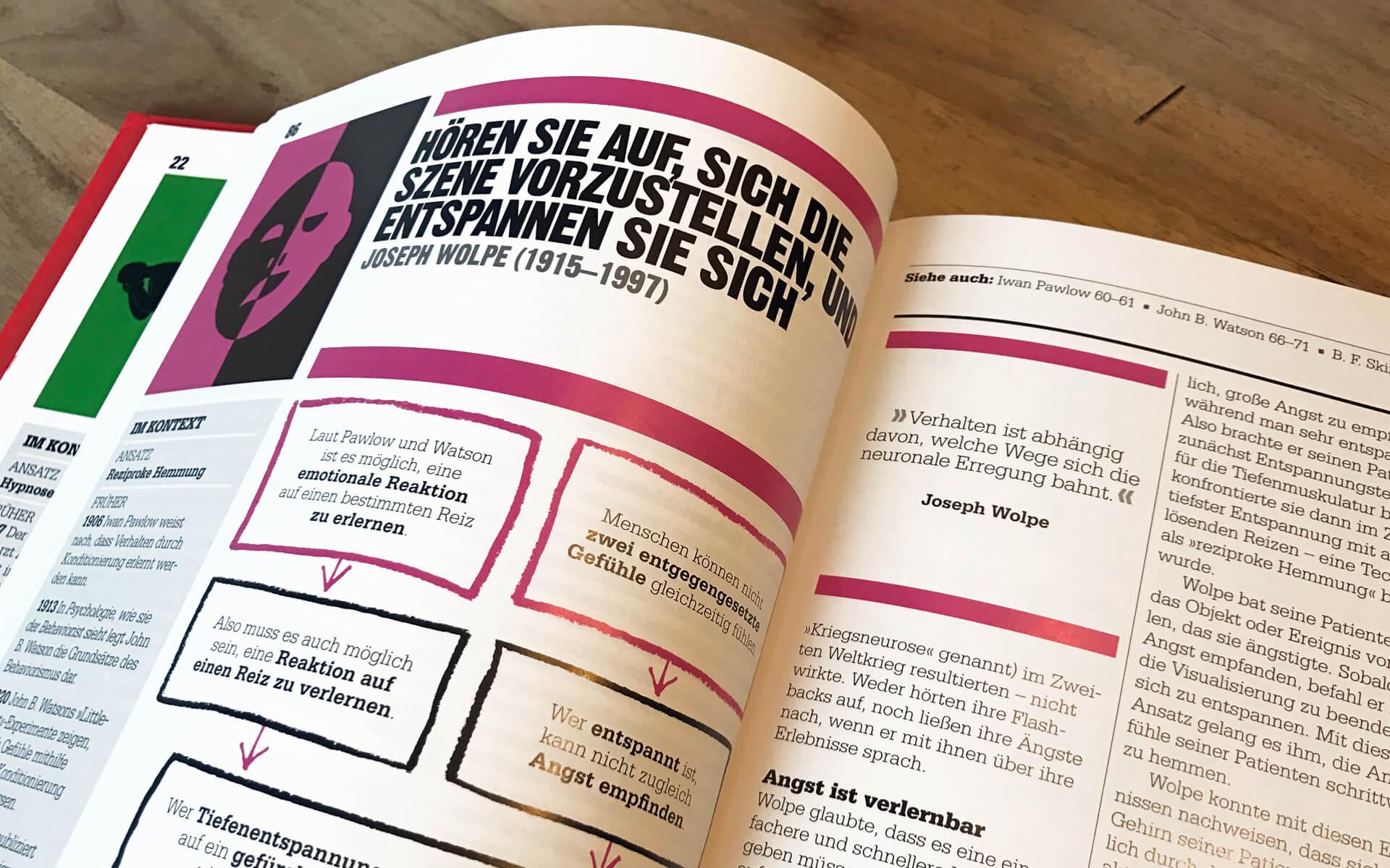Buch-Tipp, Das Psychologie-Buch, Innenseite