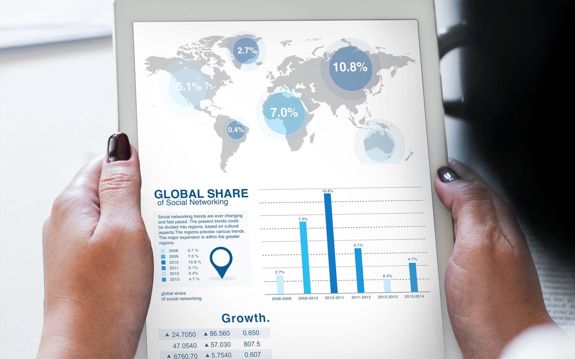 infografiken in einem digitalen geschäfstbericht
