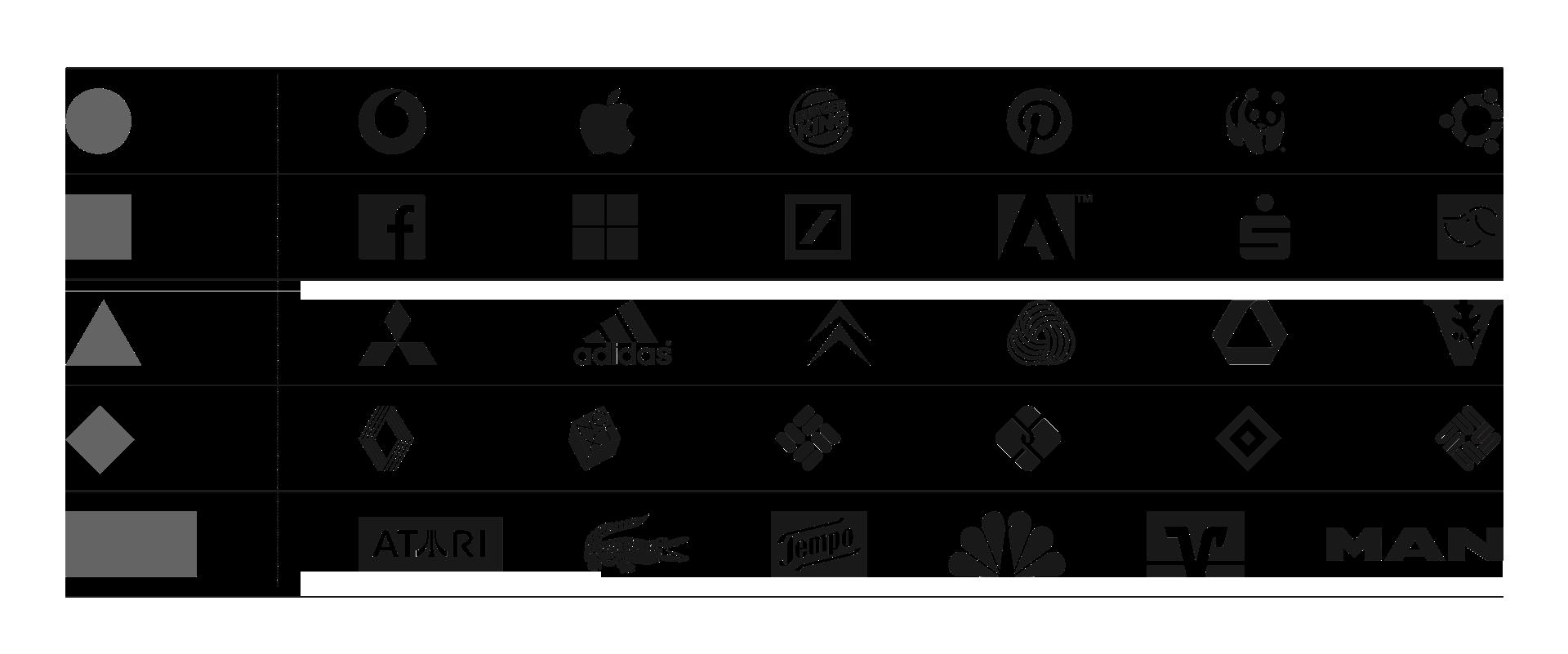 matter of design, blog, logo, wortmarke, bildmarke, wortbildmarke, marke, markensteuerung, markenführung, marketing, menschen, wissen