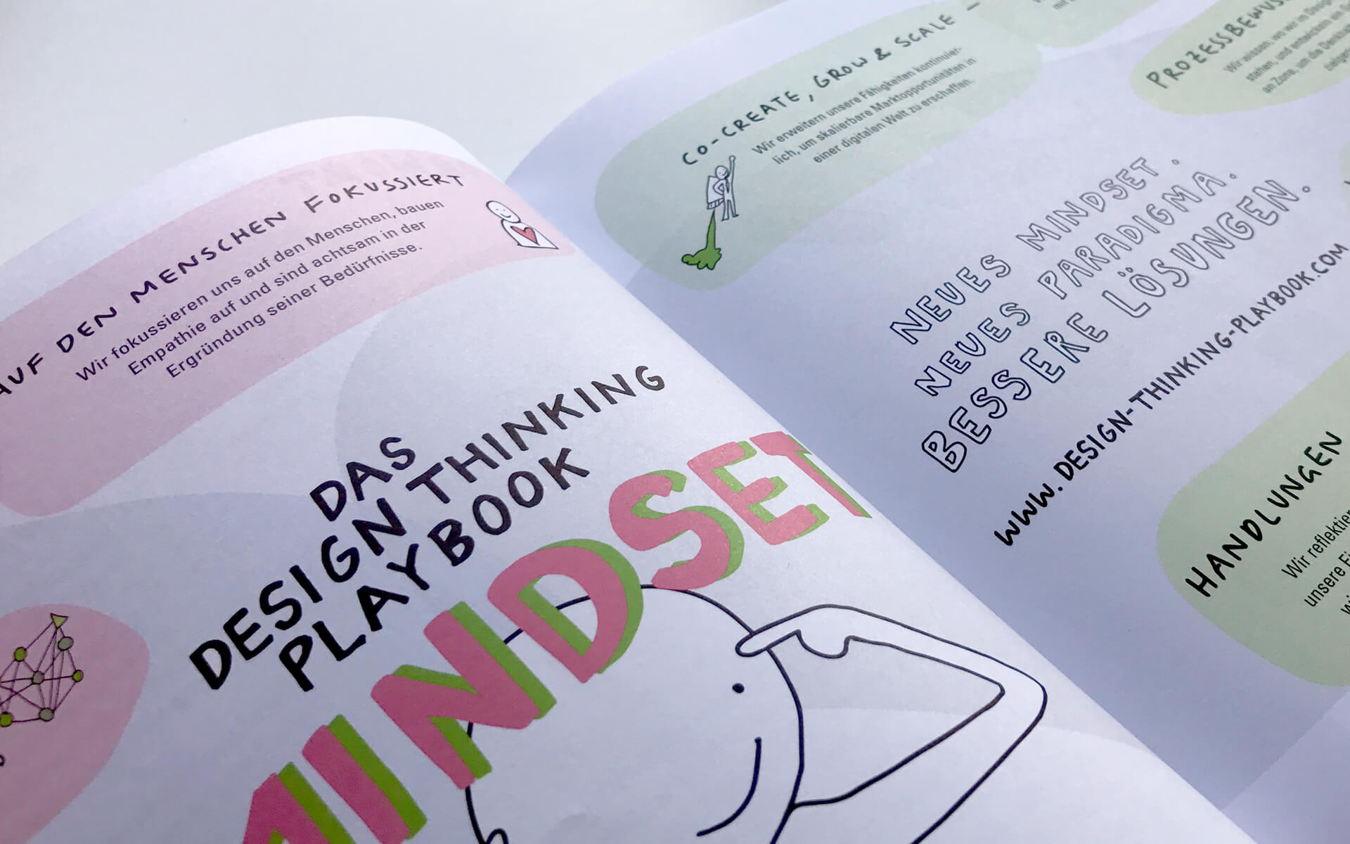 matter of design, Buch-Review, Das Design Thinking Playbook, Beispielseite