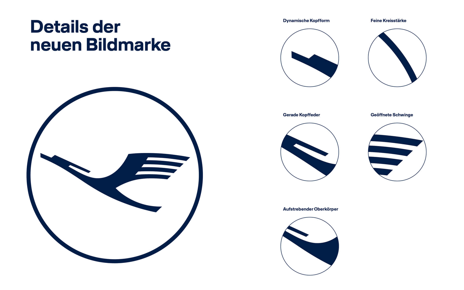 Lufthansa Corporate Design 2018, Redesign Bildmarke