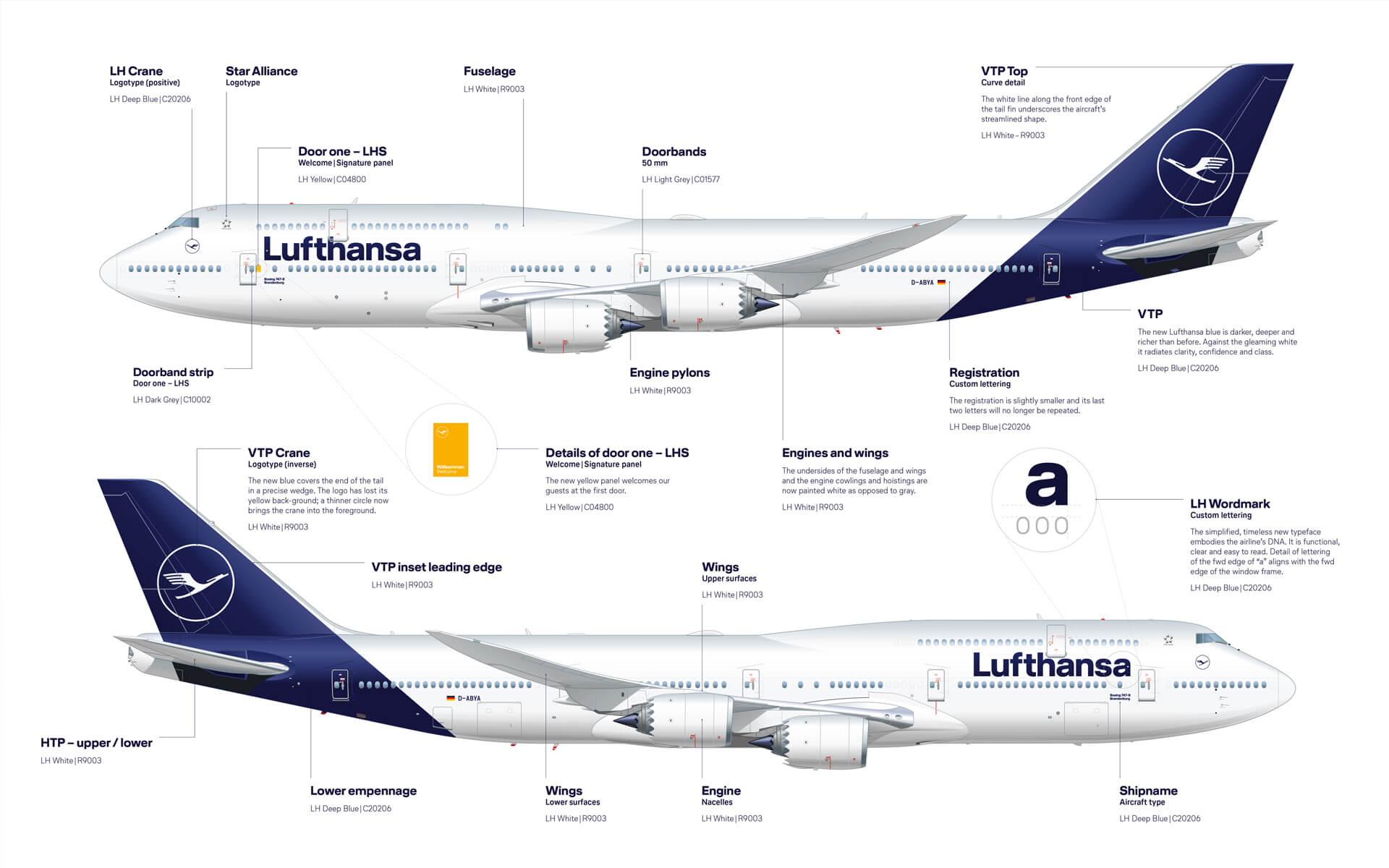 Lufthansa Corporate Design 2018, Redesign, Airplane Design