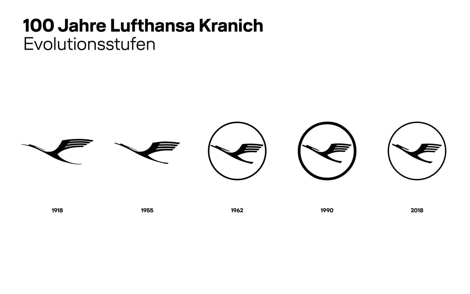 Lufthansa Corporate Design 2018, Redesign Bildmarke, Historie