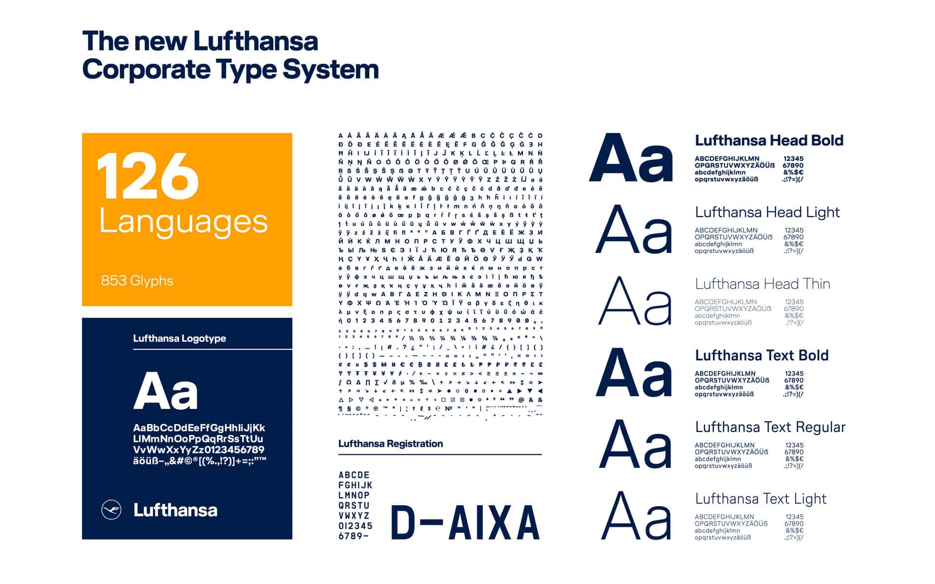 Lufthansa Corporate Design 2018, Redesign, Corporate Typeface