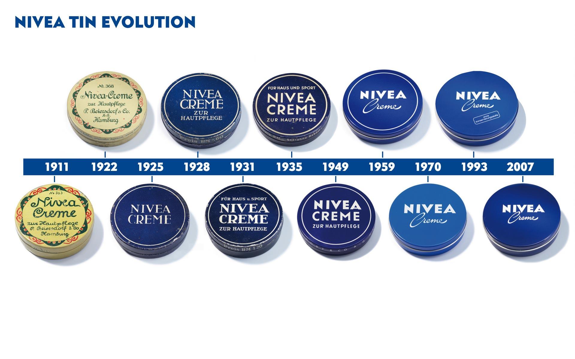 Die Historie der Nivea-Dose